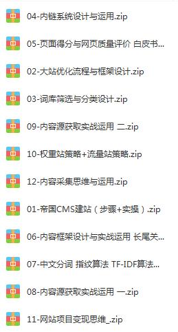 2019年附子seo内部培训教程加实战教程下载插图3